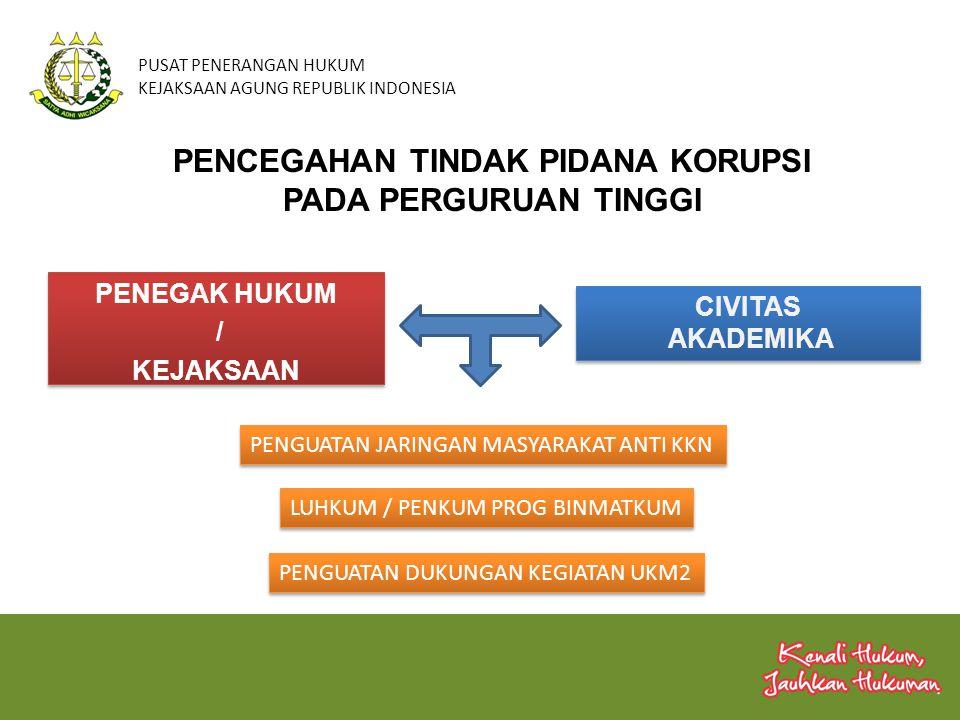 PUSAT PENERANGAN HUKUM KEJAKSAAN AGUNG REPUBLIK INDONESIA PENCEGAHAN TINDAK PIDANA KORUPSI PADA PERGURUAN TINGGI PENEGAK HUKUM / KEJAKSAAN PENEGAK HUK