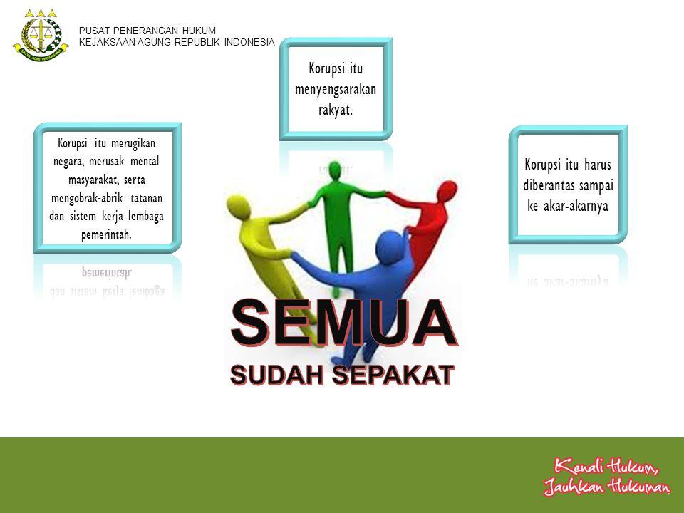 PUSAT PENERANGAN HUKUM KEJAKSAAN AGUNG REPUBLIK INDONESIA PENGERTIAN KORUPSI KEBUSUKAN, KEBURUKAN, KEBEJATAN, KETIDAK JUJURAN, DAPAT DISUAP, TIDAK BERMORAL.