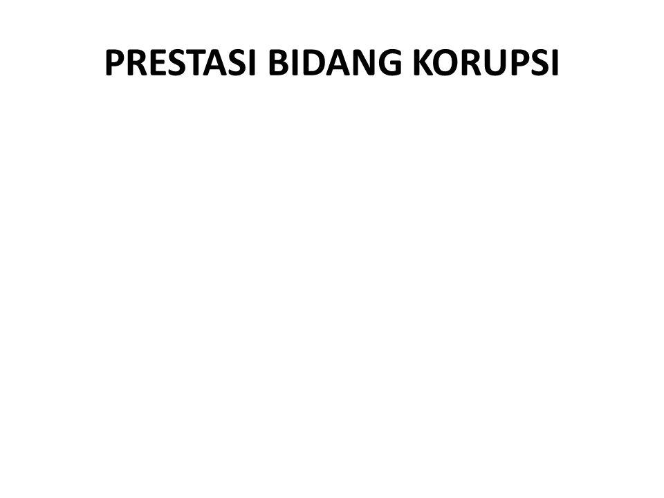 TERKORUP ASIA 2009 VERSI PERC (Political and Economic Risk Co nsultancy) 1.