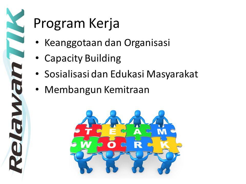 Program Kerja Keanggotaan dan Organisasi Capacity Building Sosialisasi dan Edukasi Masyarakat Membangun Kemitraan