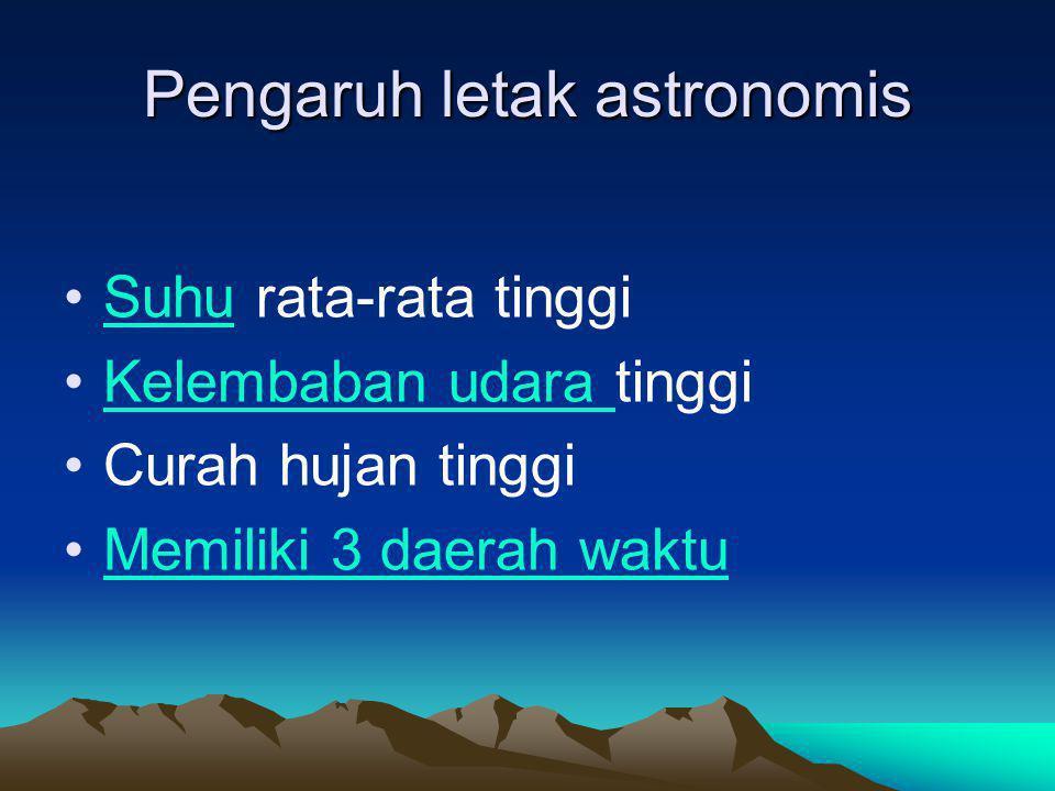 Pengaruh letak astronomis Suhu rata-rata tinggiSuhu Kelembaban udara tinggiKelembaban udara Curah hujan tinggi Memiliki 3 daerah waktu