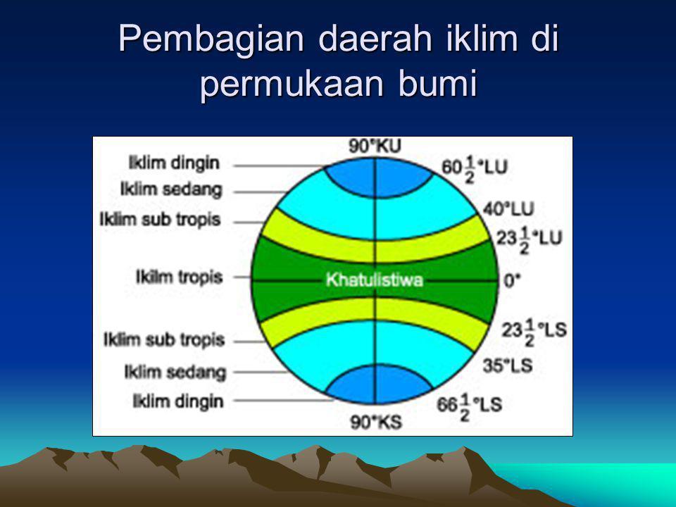Pembagian daerah iklim di permukaan bumi