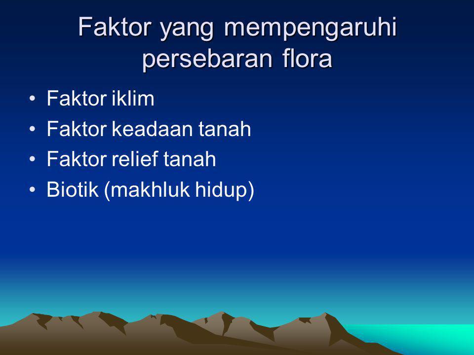 Faktor yang mempengaruhi persebaran flora Faktor iklim Faktor keadaan tanah Faktor relief tanah Biotik (makhluk hidup)