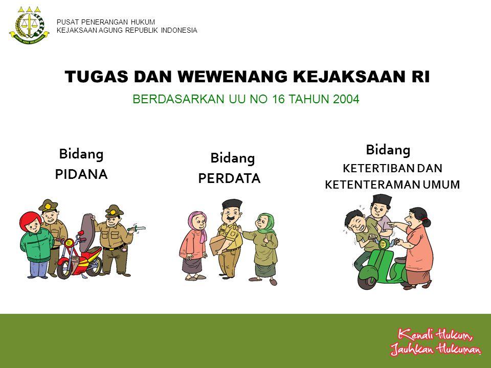 PUSAT PENERANGAN HUKUM KEJAKSAAN AGUNG REPUBLIK INDONESIA TUGAS DAN WEWENANG KEJAKSAAN RI PIDANA PERDATA KETERTIBAN DAN KETENTERAMAN UMUM Bidang BERDA