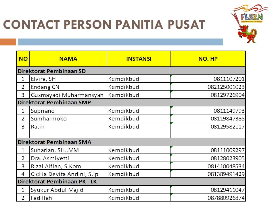 CONTACT PERSON PANITIA PUSAT