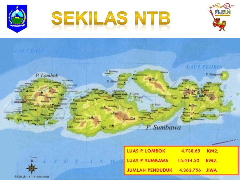 SEKILAS NTB Letak dan Keadaan Alam Nusa Tenggara Barat yang terdiri dari Pulau Lombok dan Pulau Sumbawa, memiliki luas wilayah 20.153,15 km2.Terletak antara 115° 46 - 119° 5 Bujur Timur dan 8° 10 - 9 °g 5 Lintang Selatan.