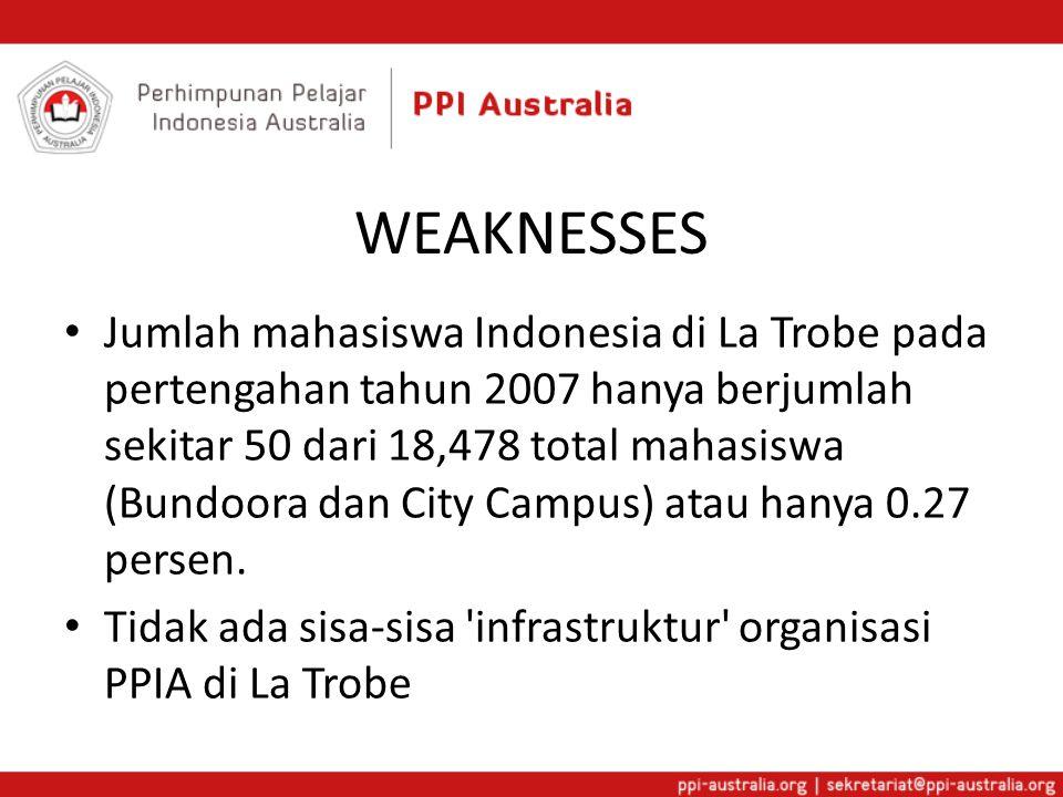 WEAKNESSES Jumlah mahasiswa Indonesia di La Trobe pada pertengahan tahun 2007 hanya berjumlah sekitar 50 dari 18,478 total mahasiswa (Bundoora dan City Campus) atau hanya 0.27 persen.
