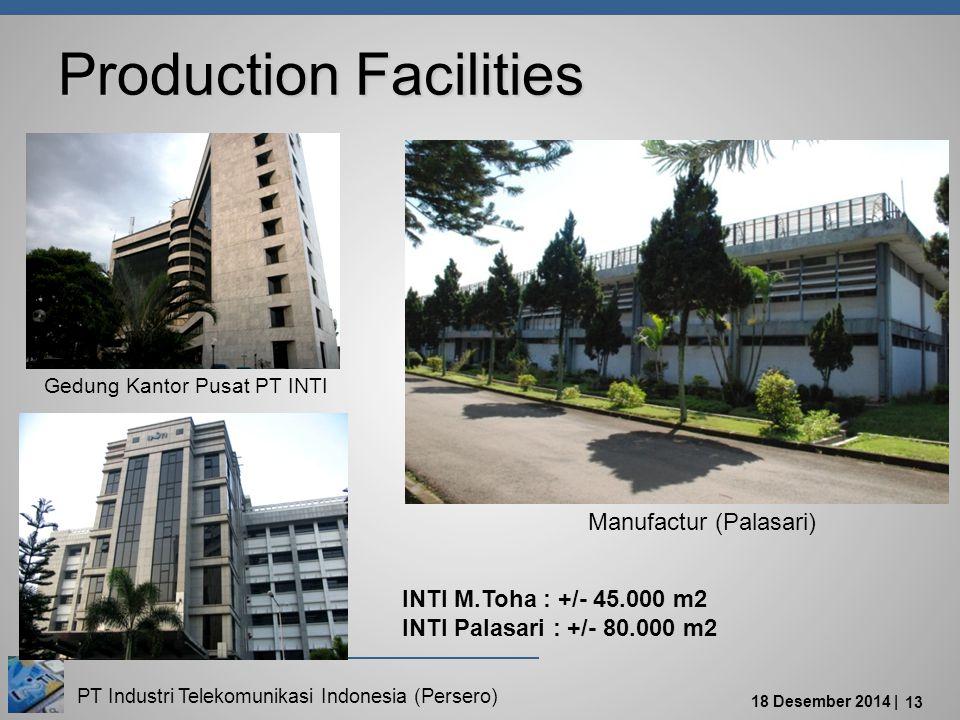 PT Industri Telekomunikasi Indonesia (Persero) 18 Desember 2014 | 13 Production Facilities Gedung Kantor Pusat PT INTI INTI M.Toha : +/- 45.000 m2 INTI Palasari : +/- 80.000 m2 Manufactur (Palasari)