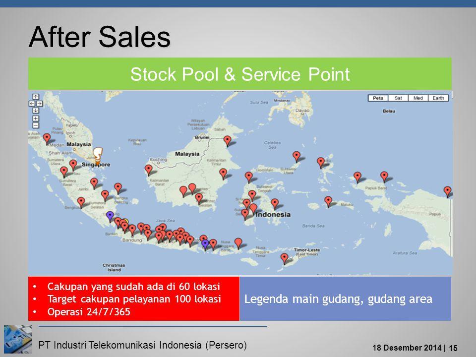 PT Industri Telekomunikasi Indonesia (Persero) 18 Desember 2014 | 15 After Sales Stock Pool & Service Point Cakupan yang sudah ada di 60 lokasi Target cakupan pelayanan 100 lokasi Operasi 24/7/365 Legenda main gudang, gudang area
