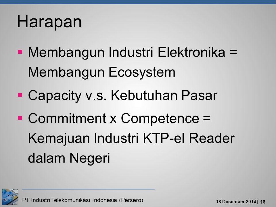 PT Industri Telekomunikasi Indonesia (Persero) 18 Desember 2014 | 16 Harapan  Membangun Industri Elektronika = Membangun Ecosystem  Capacity v.s.