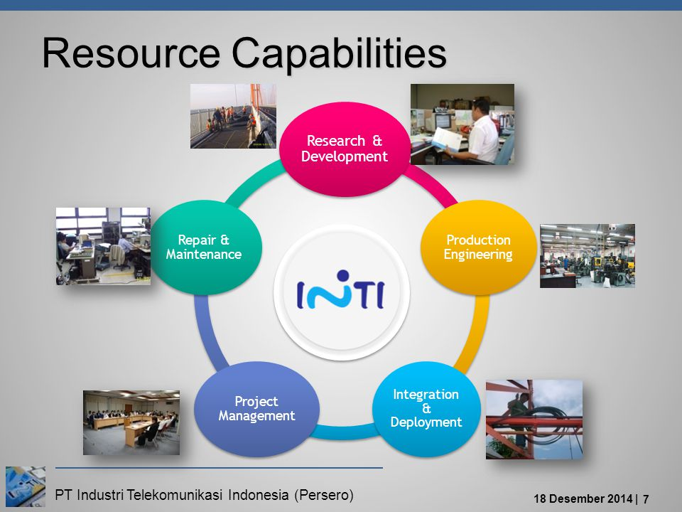 PT Industri Telekomunikasi Indonesia (Persero) 18 Desember 2014 | 7 Resource Capabilities Research & Development Production Engineering Integration & Deployment Project Management Repair & Maintenance