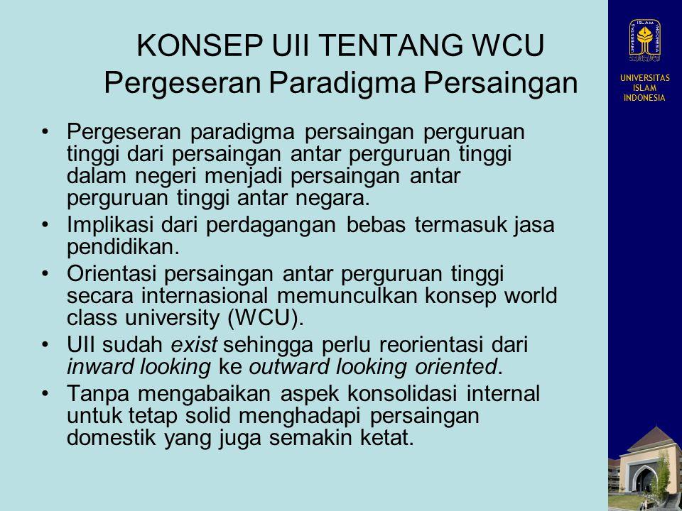 UNIVERSITAS ISLAM INDONESIA KONSEP UII TENTANG WCU Pemeringkatan WCU Pemeringkatan WCU hanya sebagai referensi dalam orientasi persaingan internasional Pemeringkatan THES meliputi kualitas penelitian, kualitas pembelajaran, graduate employability, maupun international outlook.