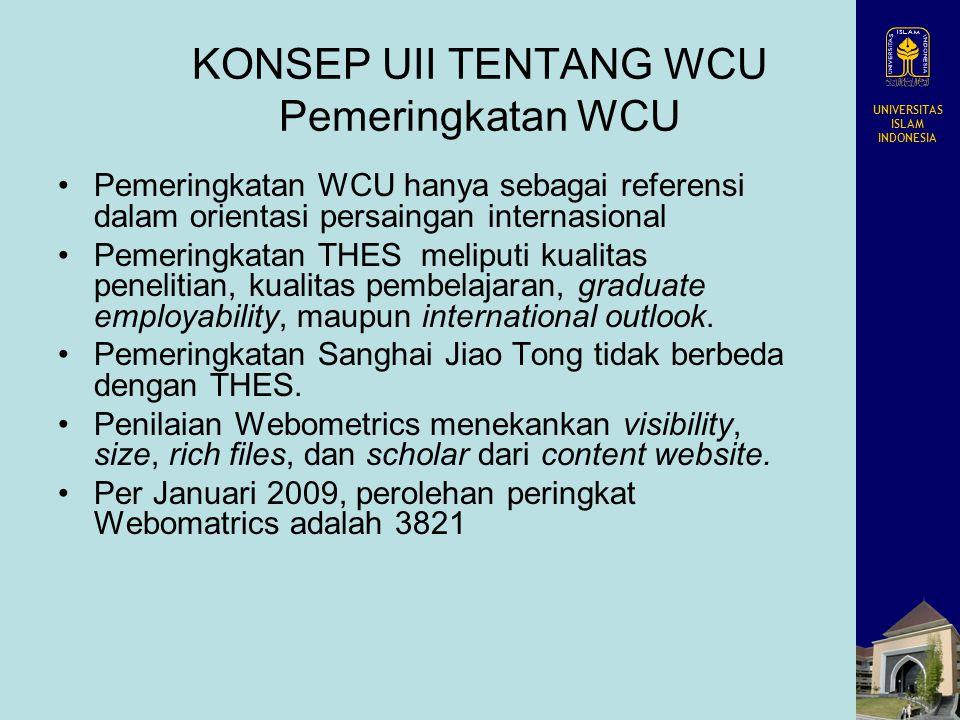 UNIVERSITAS ISLAM INDONESIA KONSEP UII TENTANG WCU Pemeringkatan WCU Pemeringkatan WCU hanya sebagai referensi dalam orientasi persaingan internasiona