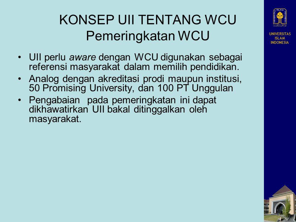 UNIVERSITAS ISLAM INDONESIA KONSEP UII TENTANG WCU Pemeringkatan WCU Bagi UII pemeringkatan tersebut bukan merupakan tujuan utama atau pun satu-satunya orientasi, namun pemeringkatan merupakan bechmarks untuk menilai sampai sejauh mana UII telah melakukan upaya internasionalisasi.