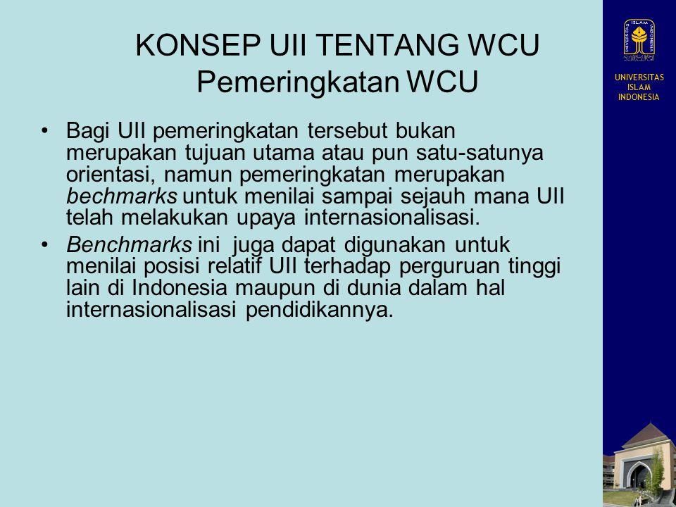 UNIVERSITAS ISLAM INDONESIA KONSEP UII TENTANG WCU Pemeringkatan WCU Bagi UII pemeringkatan tersebut bukan merupakan tujuan utama atau pun satu-satuny