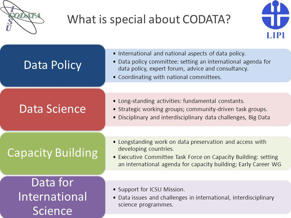 What is special about CODATA? International and national aspects of data policy. Data policy committee: setting an international agenda for data polic