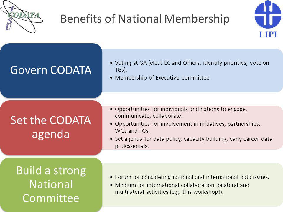 Kegiatan tingkat nasional yang telah dilakukan: (1) Lokakarya sosialisasi CODATA Indonesia, PDII-LIPI Jakarta, 13 Desember 2006 Penyusunan Direktori Pangkalan Data Indonesia, 2006 Pertemuan dengan LPNK, 2007.
