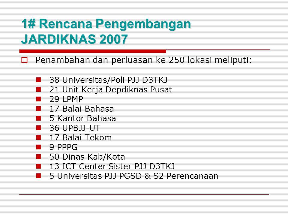 1# Rencana Pengembangan JARDIKNAS 2007  Penambahan dan perluasan ke 250 lokasi meliputi: 38 Universitas/Poli PJJ D3TKJ 21 Unit Kerja Depdiknas Pusat
