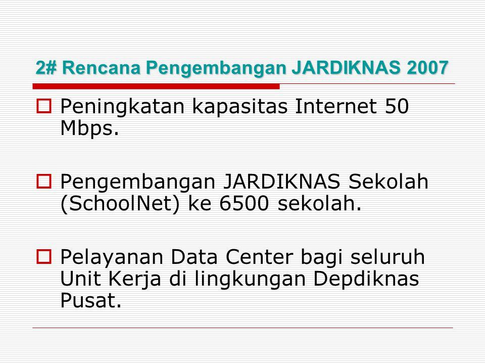 2# Rencana Pengembangan JARDIKNAS 2007  Peningkatan kapasitas Internet 50 Mbps.  Pengembangan JARDIKNAS Sekolah (SchoolNet) ke 6500 sekolah.  Pelay