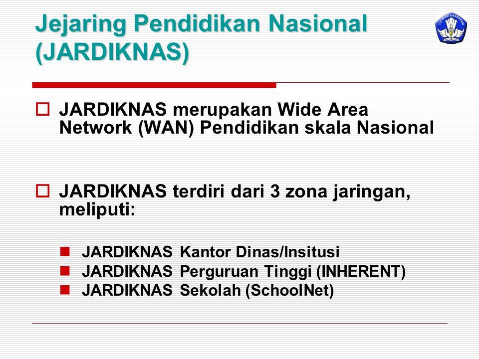 Jejaring Pendidikan Nasional (JARDIKNAS)  JARDIKNAS merupakan Wide Area Network (WAN) Pendidikan skala Nasional  JARDIKNAS terdiri dari 3 zona jarin