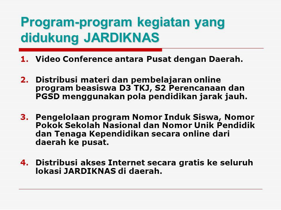 Program-program kegiatan yang didukung JARDIKNAS 1.Video Conference antara Pusat dengan Daerah. 2.Distribusi materi dan pembelajaran online program be