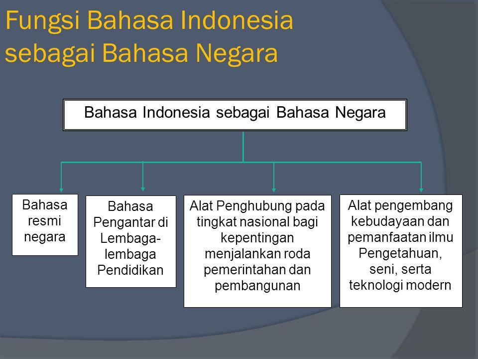 Bahasa Indonesia sebagai alat perhubungan antar daerah dan antar budaya Dengan bahasa Indonesia kita dapat saling berhubungan untuk segala aspek kehid