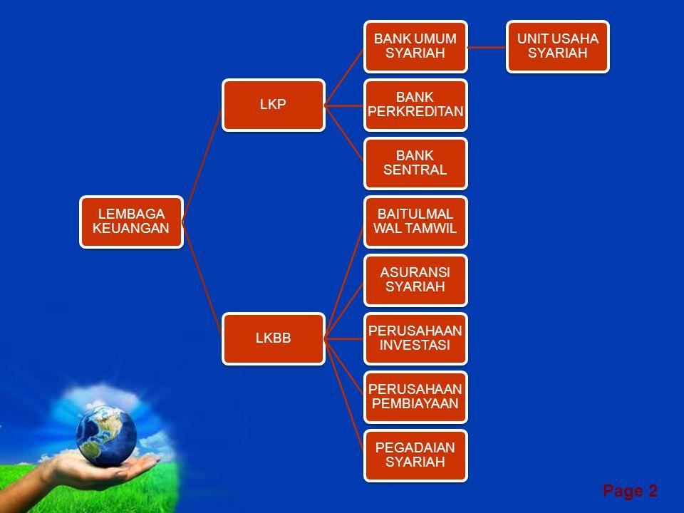 Giro & Tabungan Deposito Pool Dana Trade Financing Investment Financing Bagi Hasil Bonus Bagi Hasil Bank Islam Fee Based Margin/Mark-Up InvestorEntrepreneur Titipan Investasi Jual-Beli