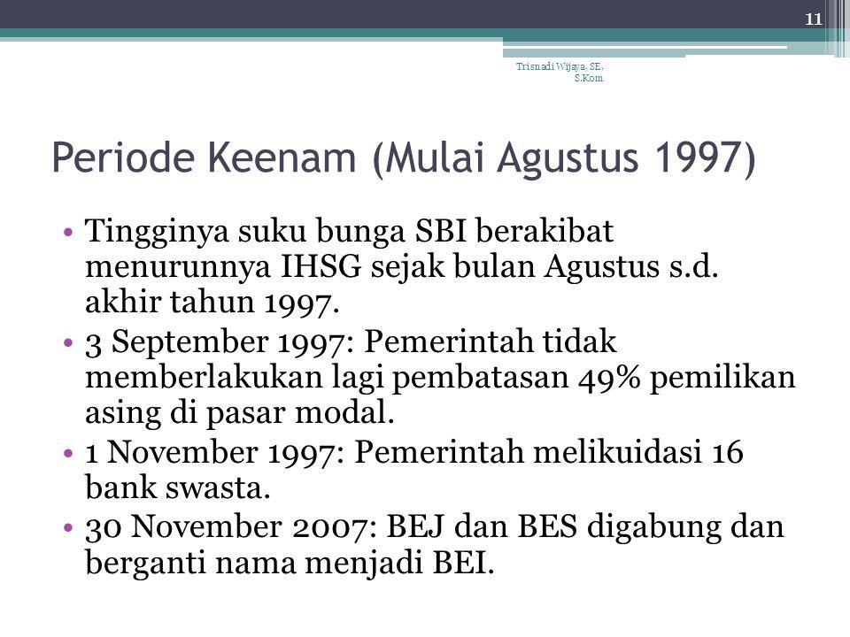 Periode Keenam (Mulai Agustus 1997) Tingginya suku bunga SBI berakibat menurunnya IHSG sejak bulan Agustus s.d. akhir tahun 1997. 3 September 1997: Pe