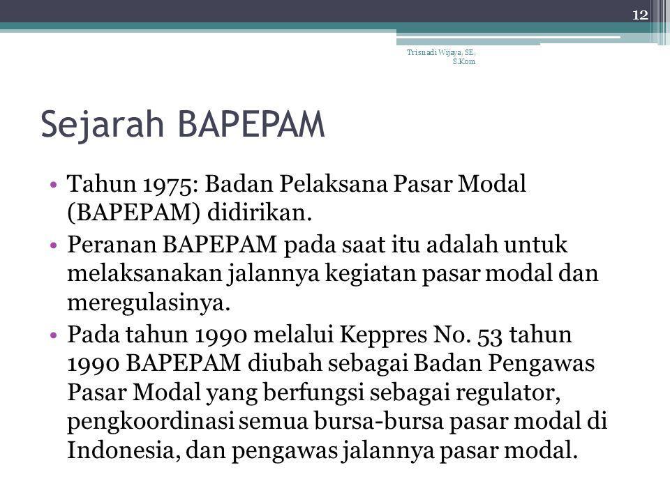 Sejarah BAPEPAM Tahun 1975: Badan Pelaksana Pasar Modal (BAPEPAM) didirikan. Peranan BAPEPAM pada saat itu adalah untuk melaksanakan jalannya kegiatan