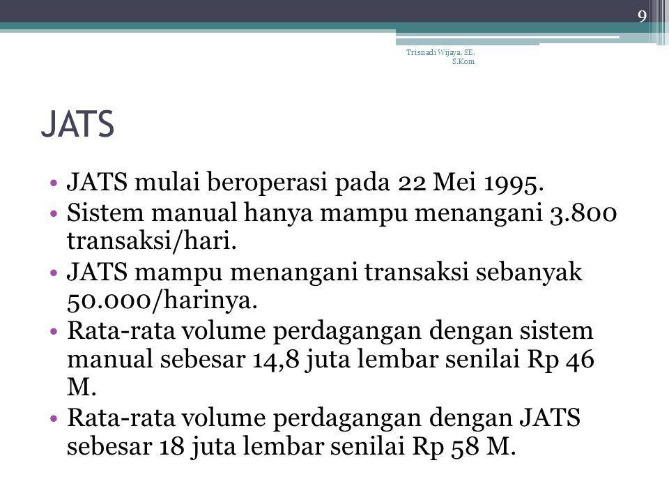 JATS JATS mulai beroperasi pada 22 Mei 1995. Sistem manual hanya mampu menangani 3.800 transaksi/hari. JATS mampu menangani transaksi sebanyak 50.000/