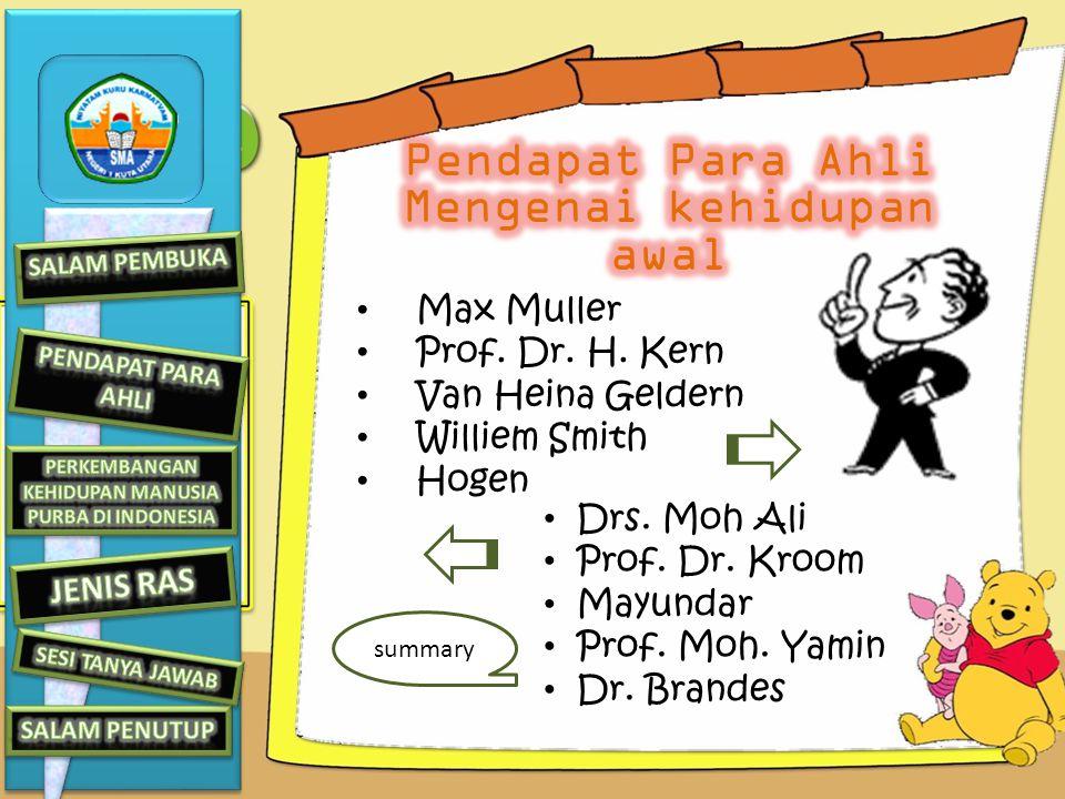 Max Muller Prof.Dr. H. Kern Van Heina Geldern Williem Smith Hogen Drs.