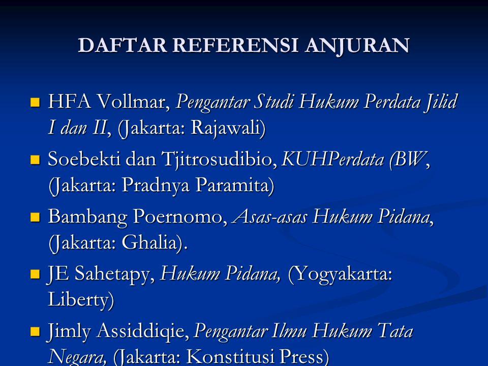DAFTAR REFERENSI ANJURAN HFA Vollmar, Pengantar Studi Hukum Perdata Jilid I dan II, (Jakarta: Rajawali) HFA Vollmar, Pengantar Studi Hukum Perdata Jilid I dan II, (Jakarta: Rajawali) Soebekti dan Tjitrosudibio, KUHPerdata (BW, (Jakarta: Pradnya Paramita) Soebekti dan Tjitrosudibio, KUHPerdata (BW, (Jakarta: Pradnya Paramita) Bambang Poernomo, Asas-asas Hukum Pidana, (Jakarta: Ghalia).