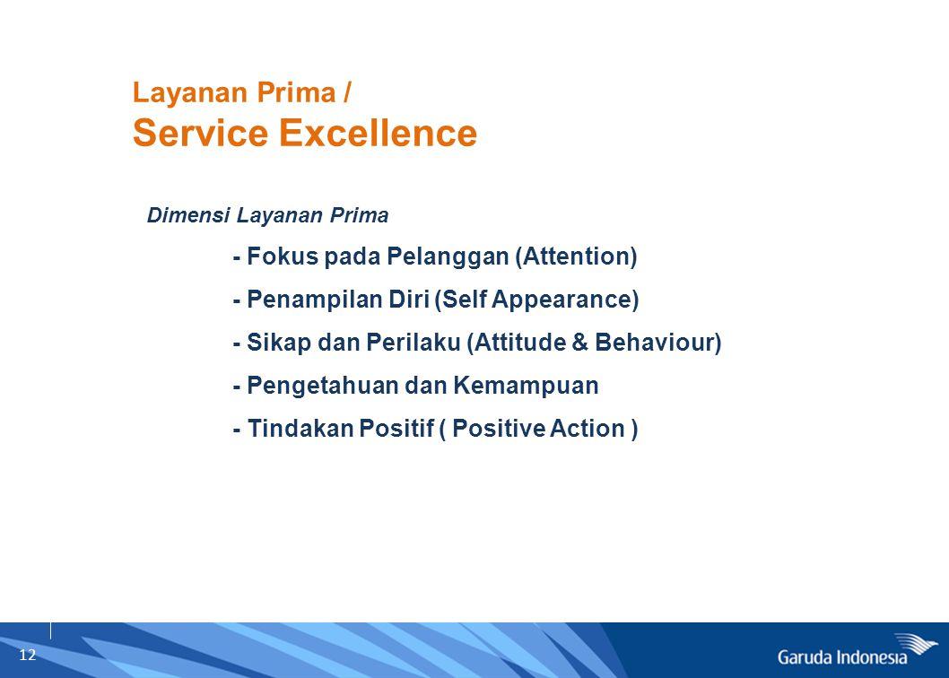 12 Dimensi Layanan Prima - Fokus pada Pelanggan (Attention) - Penampilan Diri (Self Appearance) - Sikap dan Perilaku (Attitude & Behaviour) - Pengetah