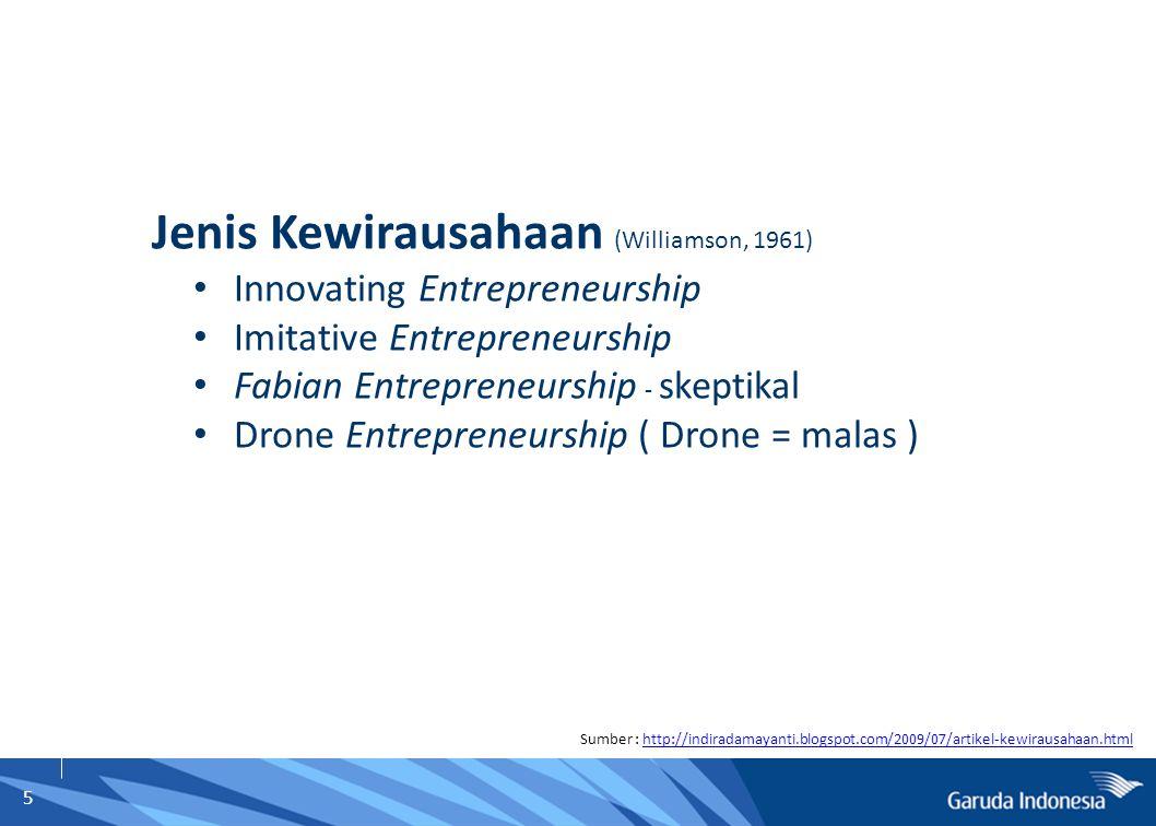 5 Jenis Kewirausahaan (Williamson, 1961) Innovating Entrepreneurship Imitative Entrepreneurship Fabian Entrepreneurship - skeptikal Drone Entrepreneur
