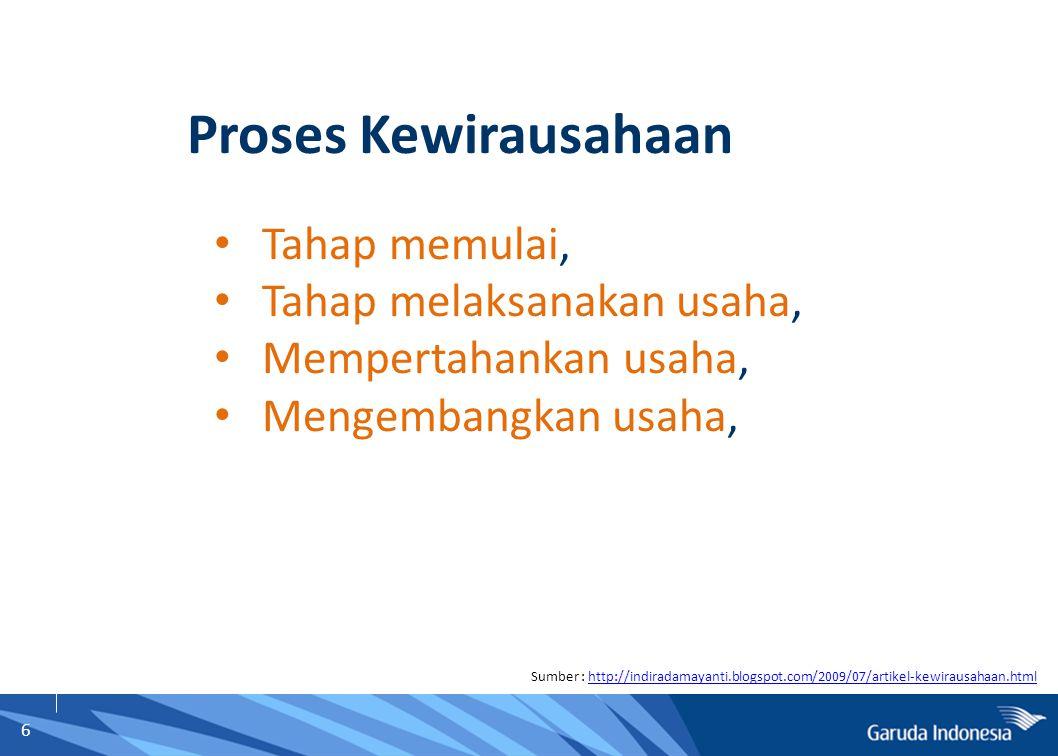 6 Proses Kewirausahaan Tahap memulai, Tahap melaksanakan usaha, Mempertahankan usaha, Mengembangkan usaha, Sumber : http://indiradamayanti.blogspot.co