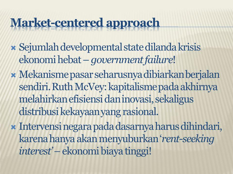  Sejumlah developmental state dilanda krisis ekonomi hebat – government failure!  Mekanisme pasar seharusnya dibiarkan berjalan sendiri. Ruth McVey: