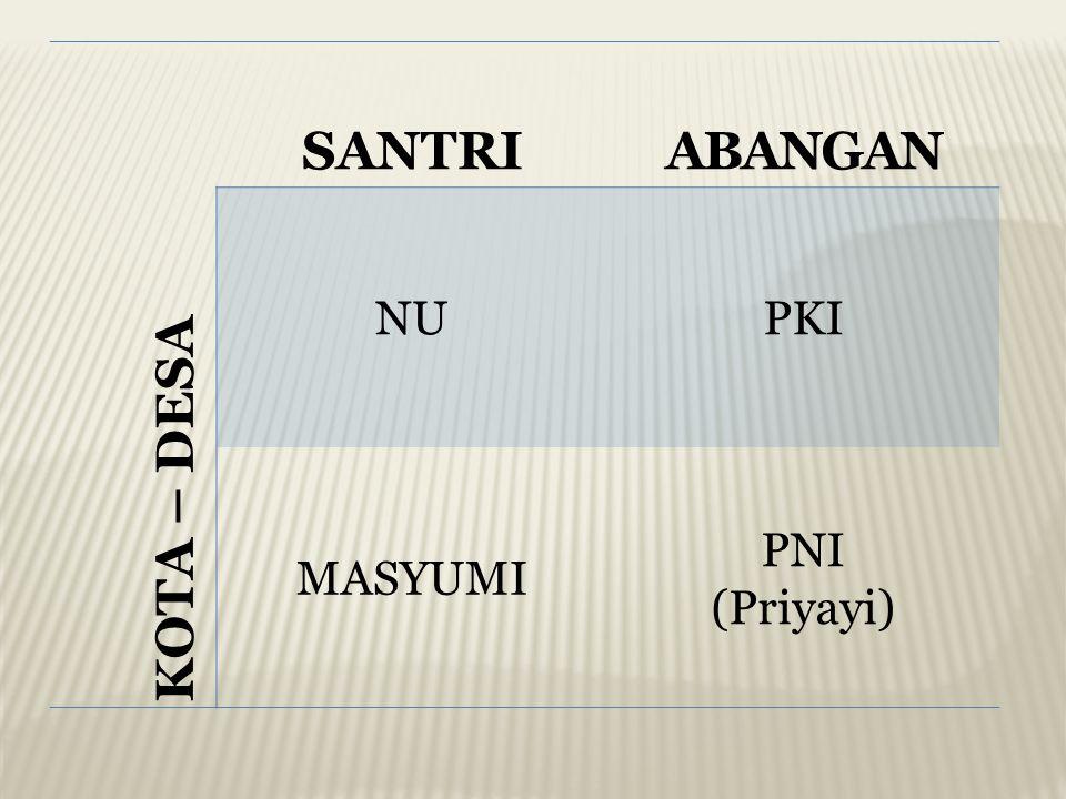 KOTA – DESA SANTRIABANGAN NUPKI MASYUMI PNI (Priyayi)