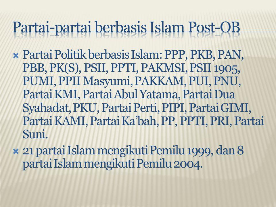  Partai Politik berbasis Islam: PPP, PKB, PAN, PBB, PK(S), PSII, PPTI, PAKMSI, PSII 1905, PUMI, PPII Masyumi, PAKKAM, PUI, PNU, Partai KMI, Partai Ab