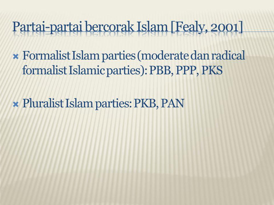  Formalist Islam parties (moderate dan radical formalist Islamic parties): PBB, PPP, PKS  Pluralist Islam parties: PKB, PAN