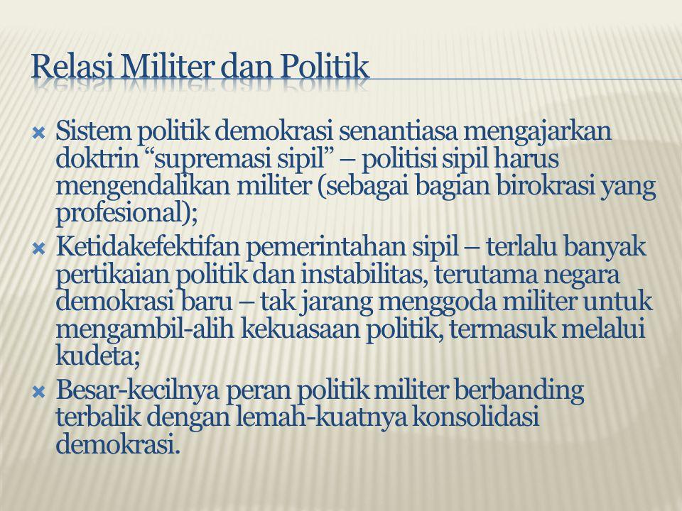  Indonesia Orde Baru, meskipun secara politik otoriter, pernah dipuji sebagai kisah sukses pembangunan ekonomi:....