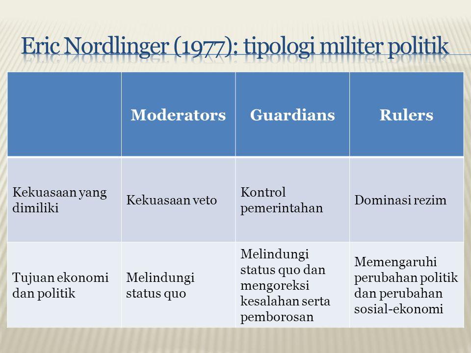 ModeratorsGuardiansRulers Kekuasaan yang dimiliki Kekuasaan veto Kontrol pemerintahan Dominasi rezim Tujuan ekonomi dan politik Melindungi status quo