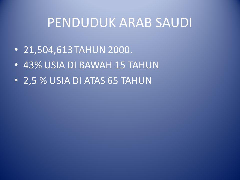 PENDUDUK ARAB SAUDI 21,504,613 TAHUN 2000. 43% USIA DI BAWAH 15 TAHUN 2,5 % USIA DI ATAS 65 TAHUN