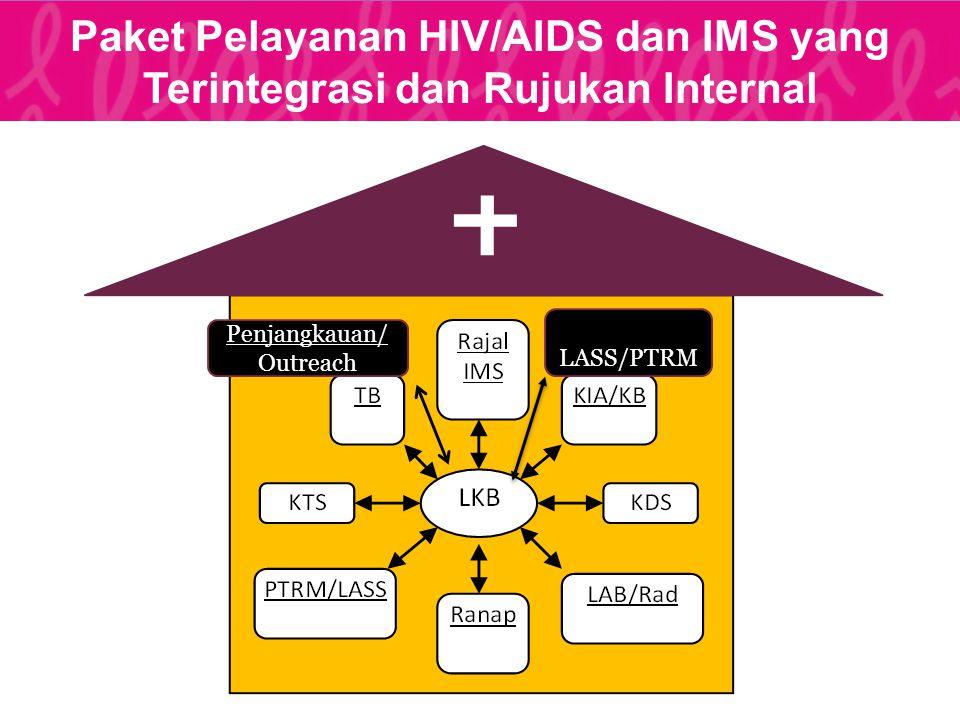 Paket Pelayanan HIV/AIDS dan IMS yang Terintegrasi dan Rujukan Internal Penjangkauan/ Outreach Paket Pelayanan HIV/AIDS dan IMS yang Terintegrasi dan