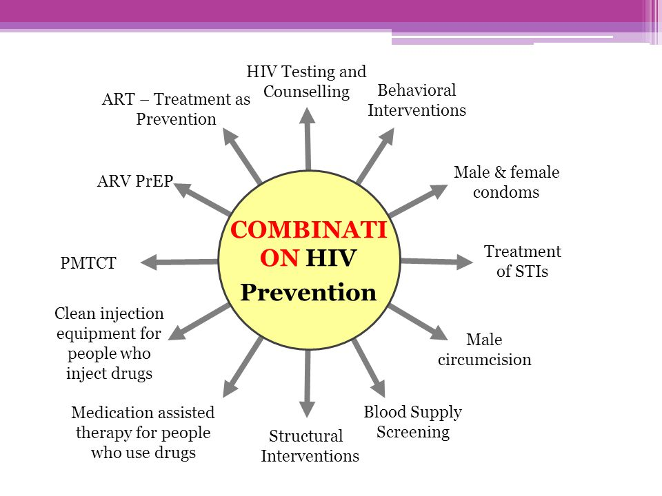 Behavioral Interventions HIV Testing and Counselling Male & female condoms Blood Supply Screening Male circumcision ART – Treatment as Prevention Stru