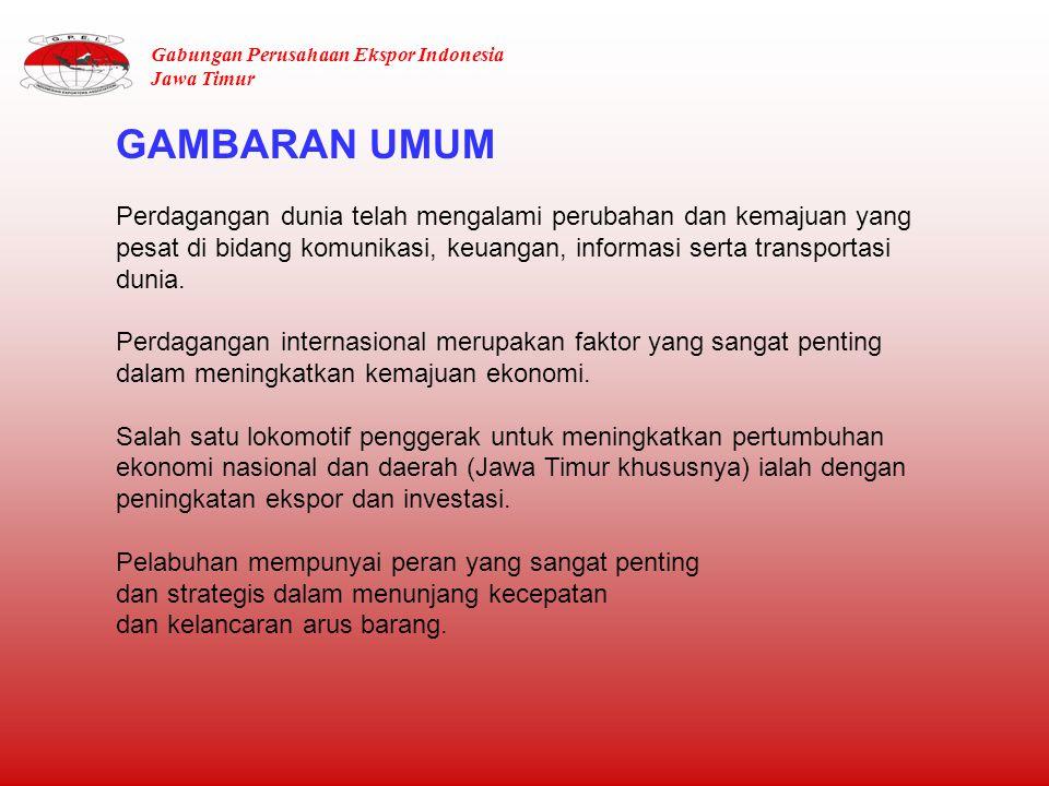 Perkembangan Nilai Ekspor Non Migas Jawa Timur 2011 Berdasarkan 10 Besar Negara Tujuan Utama Sumber : BPS diolah Gabungan Perusahaan Ekspor Indonesia Jawa Timur