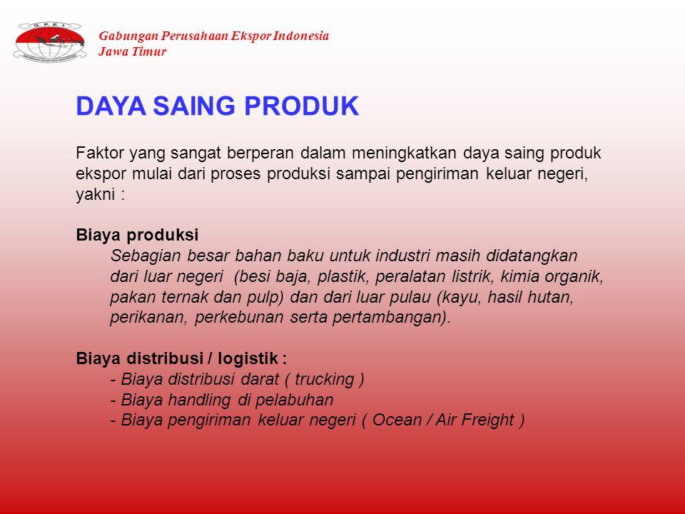 Perkembangan Nilai Ekspor Non Migas Jawa Timur 2011 Berdasarkan Kawasan Gabungan Perusahaan Ekspor Indonesia Jawa Timur