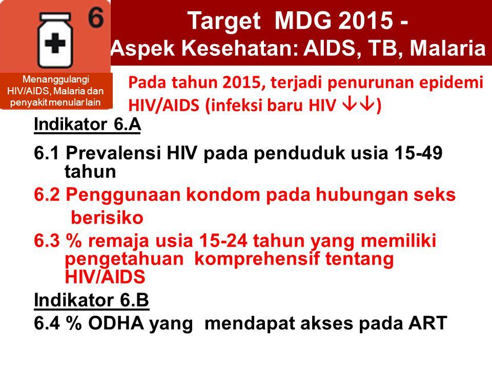 Target MDG 2015 - Aspek Kesehatan: AIDS, TB, Malaria Indikator 6.A 6.1 Prevalensi HIV pada penduduk usia 15-49 tahun 6.2 Penggunaan kondom pada hubung
