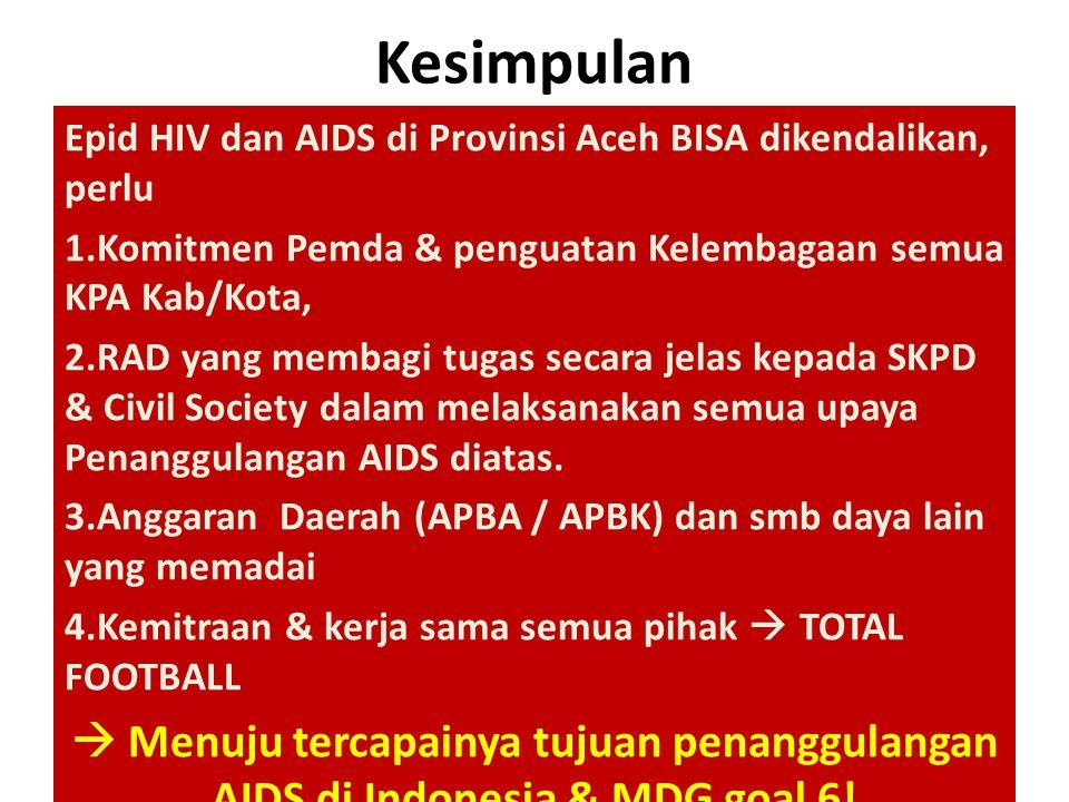 Kesimpulan Epid HIV dan AIDS di Provinsi Aceh BISA dikendalikan, perlu 1.Komitmen Pemda & penguatan Kelembagaan semua KPA Kab/Kota, 2.RAD yang membagi