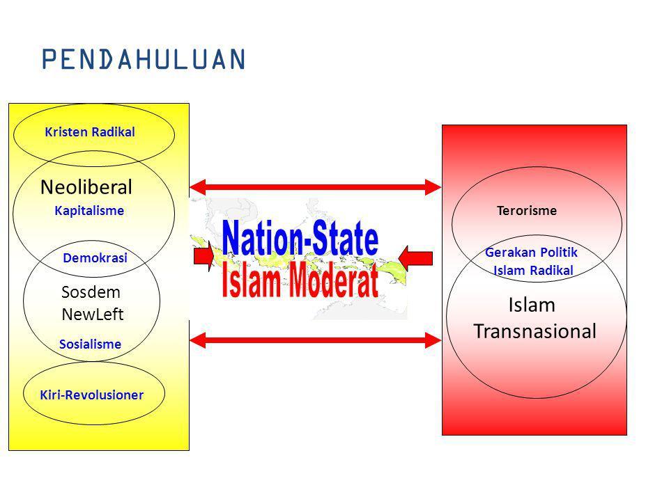 Neoliberal Islam Transnasional Sosdem NewLeft PENDAHULUAN Kristen Radikal Demokrasi Sosialisme Kapitalisme Kiri-Revolusioner Gerakan Politik Islam Rad