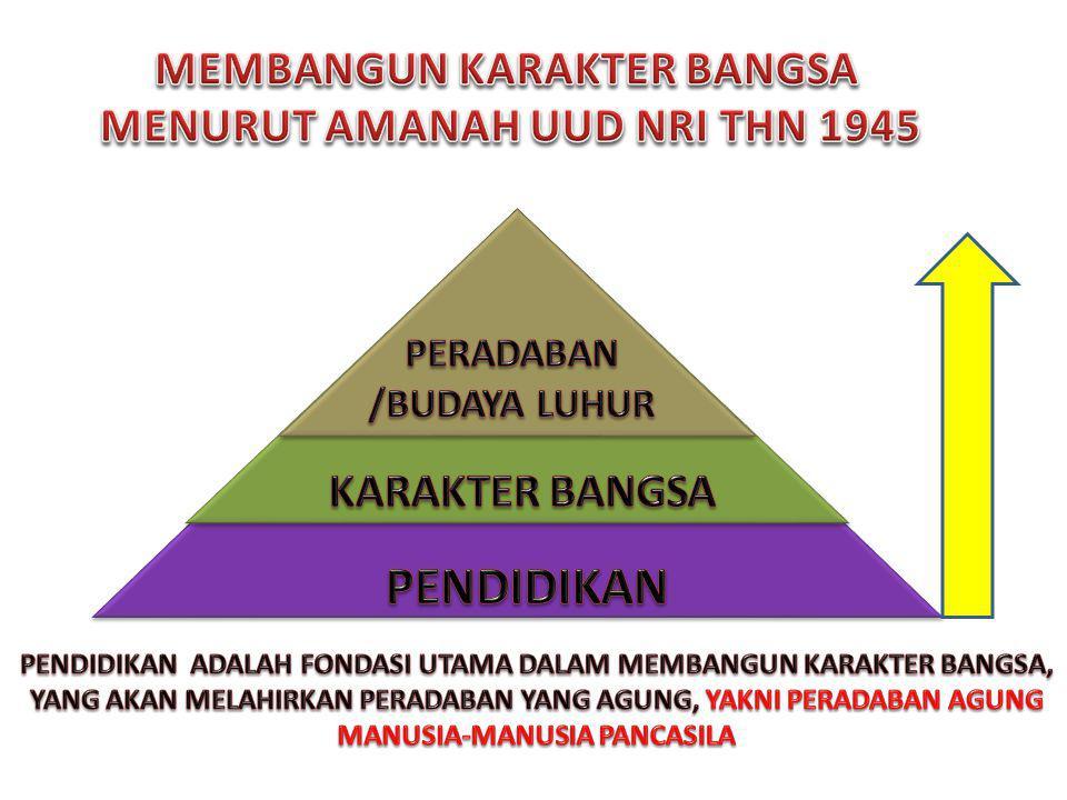 TAP MPR Nomor VI/MPR/2001 Tentang Etika Kehidupan Berbangsa Substansi: Ketetapan ini mengamanatkan untuk meningkatkan kualitas manusia yang beriman, bertaqwa, dan berahklak mulia serta berkepribadian Indonesia dalam kehidupan berbangsa.